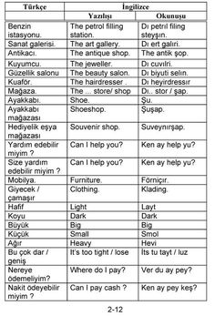 This Pin was discovered by nes English Phrases, Learn English Words, English Lessons, English Grammar, English Language, English Time, Vocabulary Journal, Turkish Lessons, Learn Turkish Language