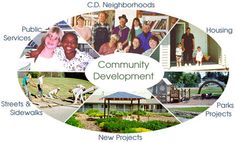 My Master's Degree: Community Development Creating hope for all! Master's Degree, The Neighbourhood, Action, Community, Future, Image, The Neighborhood, Group Action, Future Tense