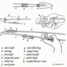 How to create your own Atlatl. ~ An atlatl is an extension of your arm that allows you to throw darts much farther, faster, and harder than you otherwise would be able to. This Instructable shows you how to make a serviceable atlatl quickly, using random parts.
