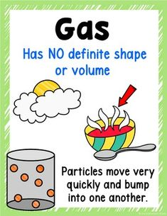 States of Matter Anchor Chart Classroom Decor Posters for Solid Liquid Gas Science Anchor Charts, Kindergarten Anchor Charts, Kindergarten Science, Teaching Science, Science Education, Science For Kids, Physical Science, Earth Science, Science Experiments