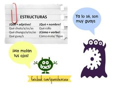 Español coloquial: expresiones básicas