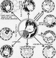 Immagine di anime, d.gray-man, and kanda