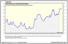 debt as percentage of cash flow. Debt, Flow, Investing