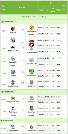Cung cấp lịch thi đấu bóng đá Ngoại Hạng Anh nhanh nhất và chính xác nhất đến người hâm mộ để có thể xem được những trận cầu đỉnh cao.