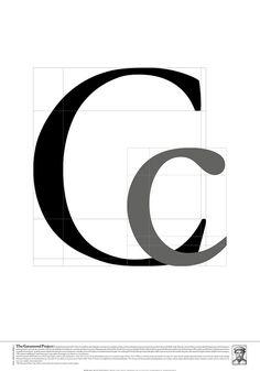 The Garamond Project - Lettre C Typographic Poster - Typo