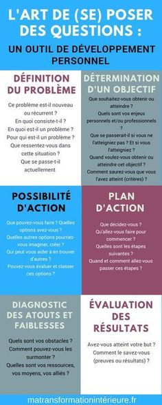 Pascale Broyer (pascalebroyer) on Pinterest - classe energie e maison