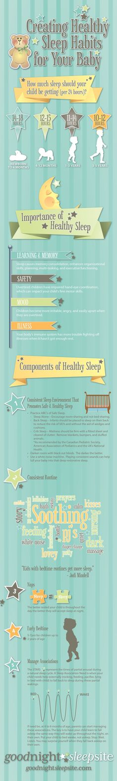 Healthy Sleep Infogram - creating healthy sleep habits from baby to beyond.