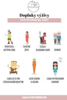 Doplnky výživy - kedy užívať a ako ich nakupovať? Blog, Blogging