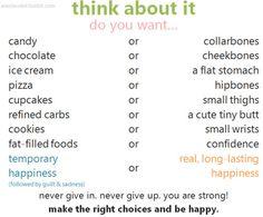diet motivation | Tumblr