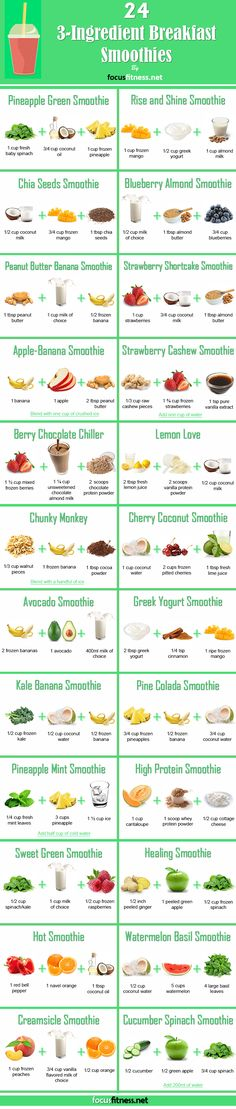 breakfast smoothies for weight loss (Fitness Recipes Weightloss)