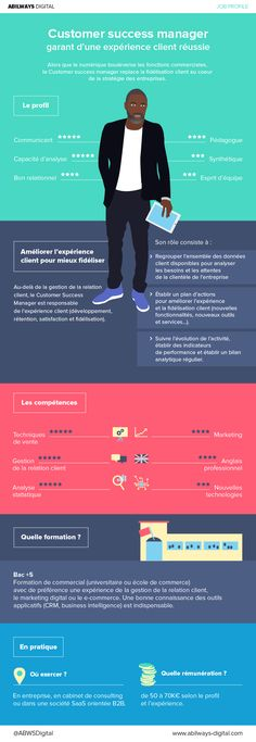 Infographie - Customer success manager