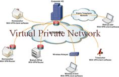 Bangladesh Information Technology: Benefits of a Virtual Private Network