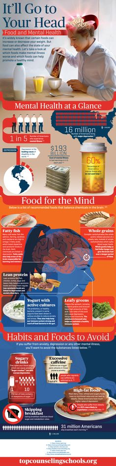 It'll Go to Your Head: Food and Mental Health