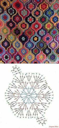 Most current Pics granny square ganchillo Strategies Trendy crochet granny square pattern diagram afghans 32 Ideas Motifs Granny Square, Granny Square Crochet Pattern, Crochet Blocks, Crochet Diagram, Crochet Chart, Crochet Squares, Crochet Blanket Patterns, Crochet Motif, Crochet Stitches