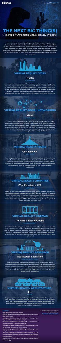 the next big things in virtual reality infographic