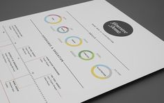 Resume / Curriculum Vitae by Genevieve Dennis, via Behance - Amazing way to present your Resume!