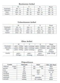 http://languagelearningbase.com/85026/bestimmter-artikel-unbestimmter-artikel-artikel-prapositionen   Bestimmter Artikel, Unbestimmter Artikel, Ohne Artikel, Präpositionen