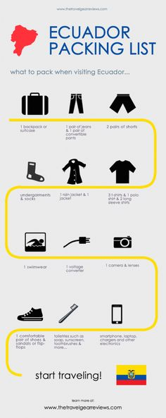 What to pack when visiting Ecuador. Learn more at http://www.thetravelgearreviews.com/ecuador-packing-list
