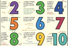 The 24 best Year 6 Maths images on Pinterest | Math activities ...