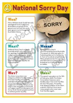 Australian History National Sorry Day poster (subscription required) Aboriginal Education, Indigenous Education, Aboriginal History, Aboriginal Culture, National Sorry Day, Naidoc Week Activities, Family Day Care, School Displays, Australian Curriculum
