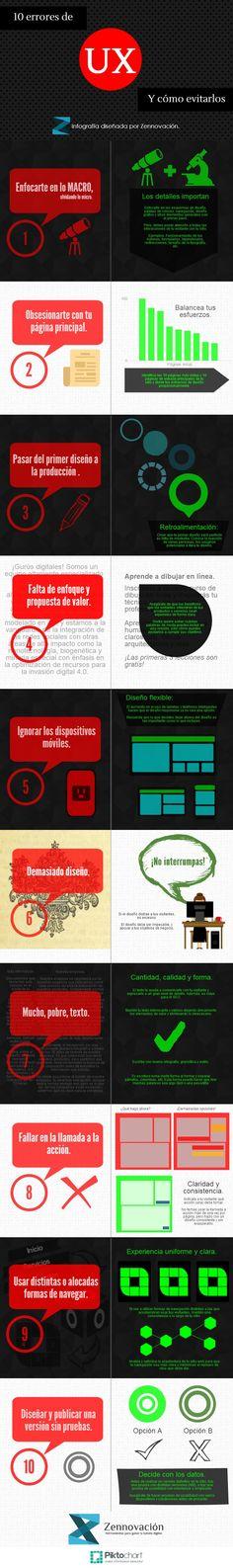 Hola: Una infografía con 10 errores en experiencia de usuario. Un saludo Courtesy of: Zennovación