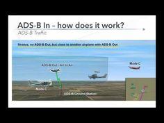 Understanding ADS-B: A Pilot's Guide - YouTube