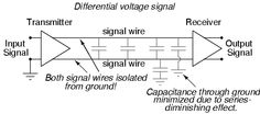 The triangular #amplifier symbols #ECE  #Ellectronics