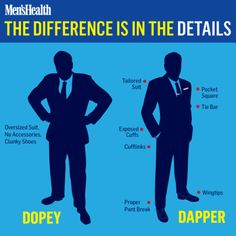 Check this out men.. Dopey vs Dapper: The difference is in the details. ((♡♡ No one Ever had to tell you how to dress Dad.  You were simply born with style! Always a snappy dresser from your polished shoes to the hats you wore, ties and handkerchief in your pocket. I'll never met a man with such style. I love you Daddy, always xox 18th May 2015 ♡♡♡   / Visit lizwaitkus.jhilburn.com