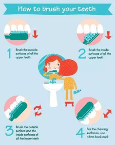 Oral health is of utmost importance. Brushing your teeth & regular dental check-ups are important. Here we have few home remedies to maintain oral health. Dental Health, Oral Health, Dental Care, Gum Health, Deep Cleaning Tips, Cleaning Hacks, Brush Texture, Teeth Care, Skin Care