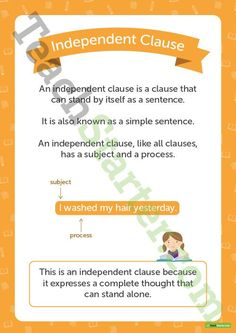Types of Clauses Posters Teaching Resource Dyslexia Teaching, Teaching Plan, Teaching Math, English Teaching Materials, Teaching English, Learn English, Essay Structure, Sentence Structure, Types Of Sentences