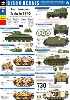ROA and other tanks