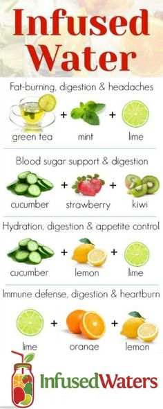 Homemade flavored water recipes for weight loss are easier to make than you think.All you need is few minutes of your time.