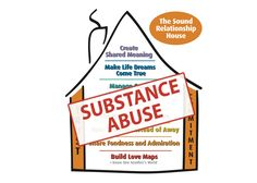 Substance abuse can intrude into a relationship and erode it like an unwanted guest. Signs Of Drug Abuse, Relationship Blogs, Relationships, Substance Abuse Counseling, Gottman Institute, The Uninvited, John Gottman, Under The Influence