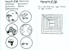 Virus coloring sheet lysogenic and lytic cycle Coloring