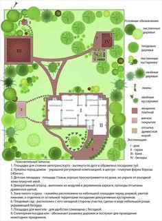 Разработка генерального плана ландшафтного дизайна Map, Projects, Garden, Log Projects, Garten, Lawn And Garden, Maps, Gardening, Outdoor