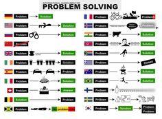 나라별 문제해결법.jpg