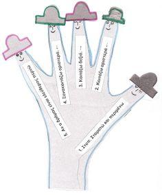 Χαρουμενες φατσουλες στο νηπιαγωγειο: ΣΥΝΕΠΙΒΑΤΗΣ ΚΑΙ ΠΕΖΟΣ .. 1st Day, Transportation, Letters, Education, Blog, Preschool Ideas, Safety, Train, Feelings