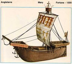 Early Sailing Ships Northern cog Renaissance ship,1300 s Were also used for battle and cargo