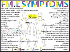 For people with CFS and fibromyalgia, multiple medical problems are the rule, not the exception.   http://www.cfidsselfhelp.org/library/overlapping-and-related-conditions