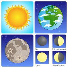 Tajomný svet vesmíru - Prírodné vedy - človek - Magnetické karty ZŠ - Chránená dielňa