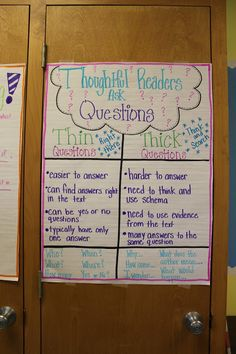 Thoughtful readers ask questions