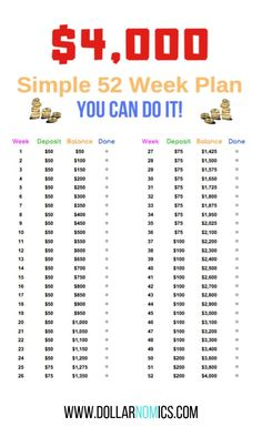 You've decided that this is the year you are going to save for that emergency fund, expense fund, home down-payment, investment lump sum, or any other goal you are saving up for. The Plan, How To Plan, Ways To Save Money, Money Tips, Money Saving Tips, Saving Ideas, Money Hacks, Managing Money, 52 Week Savings Challenge