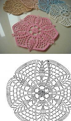 Ideas for crochet patrones ganchillo carpetas Crochet Diagram, Crochet Chart, Thread Crochet, Crochet Motif, Crochet Doilies, Crochet Flowers, Crochet Lace, Doily Rug, Crochet Rugs