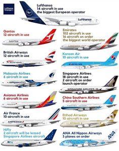 Commercial Plane, Commercial Aircraft, Aviation World, Civil Aviation, Bomber Plane, All Airlines, Royal Australian Navy, Korean Air, Airline Logo