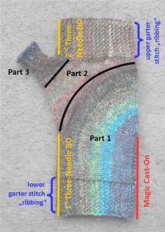 Knitting and so on: U Turn Mitts – Free Pattern - handstulpen sitricken Crochet Gloves, Knit Mittens, Knit Or Crochet, Knitted Blankets, Knitted Hats, Wrist Warmers, Hand Warmers, Knitting Designs, Knitting Patterns