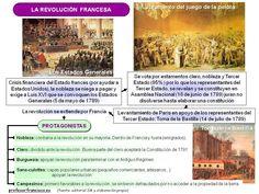 Profesor de Historia, Geografía y Arte: Esquemas de historia