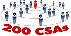 200 Co-Sponsored Affiliates (CSAs) Auction. Tripleclicks ha them all. Auction Bid, Auction Items, Penny Auctions, My Market, All You Can, Helping People, Decorating Tips, Brand Names, Saving Money