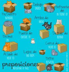 prepositionsspan