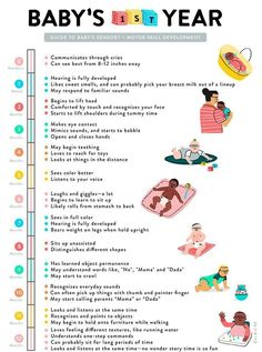 Baby Poop Baby Poop Guide Learn what the color, consistency, and frequency of baby& poop means for baby& health. Baby Trivia, Baby Monat Für Monat, Baby Milestone Chart, Baby Lernen, Newborn Baby Tips, Newborn Schedule, Baby Checklist, Newborn Care, Baby Life Hacks