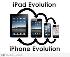 애플의 진화과정!  Awkward Apple Evolution System